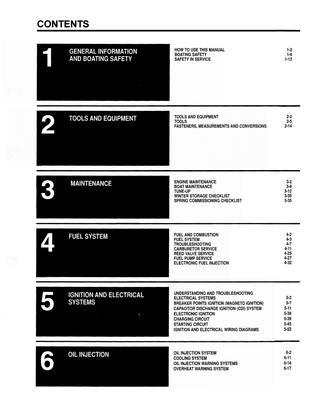 download Suzuki ue workshop manual