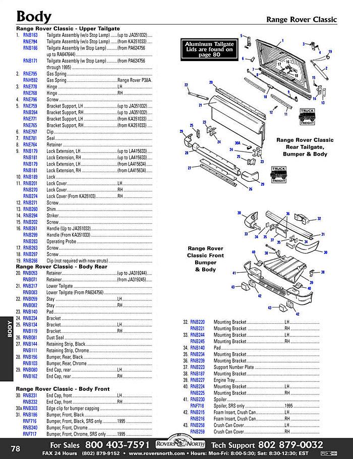 download Tailgate Upper Bumpers workshop manual