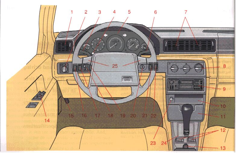 download Volvo 940 workshop manual